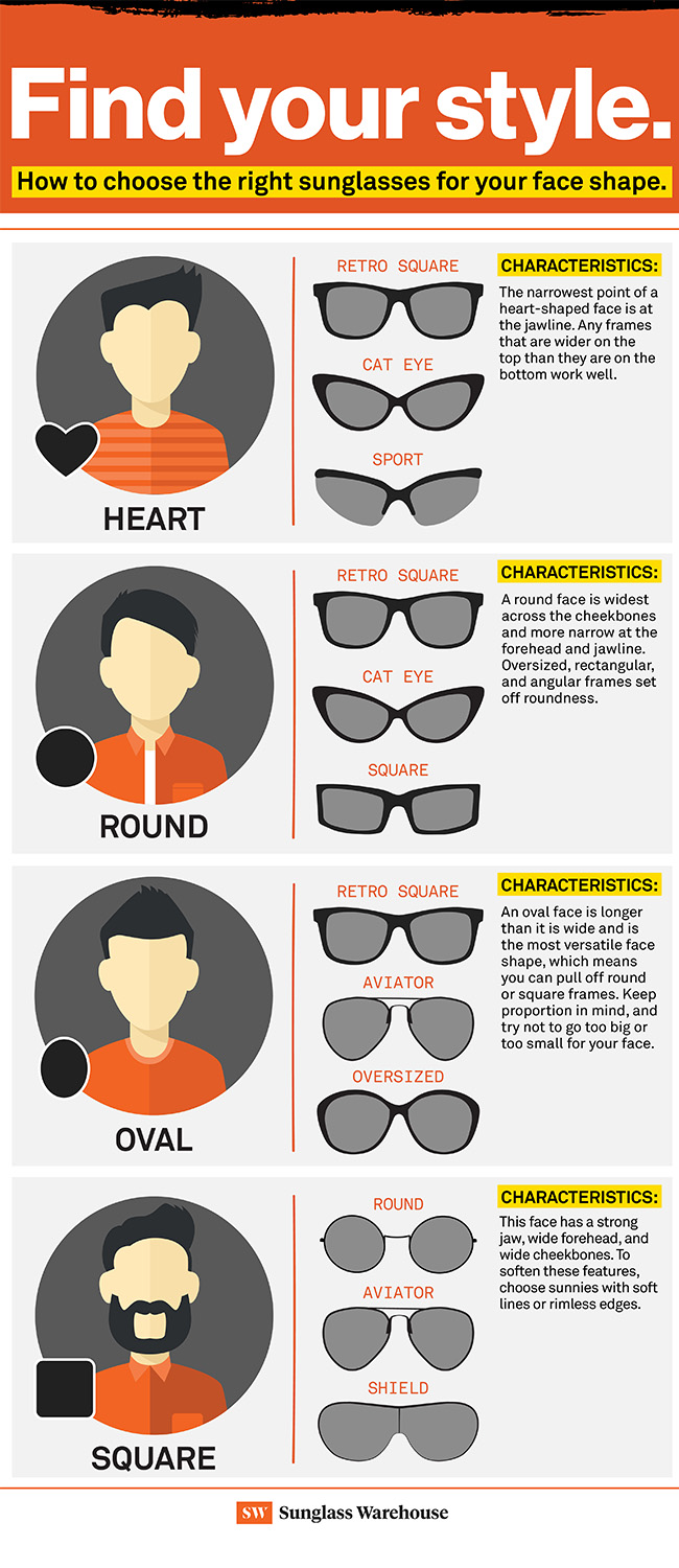 CHOOSING THE BEST SUNGLASSES FOR YOUR FACE SHAPE - Sellersunion Online